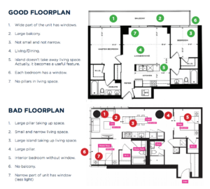 Good and Bad Condo Layouts